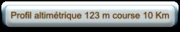 Profil altimetrique 123m 10Km