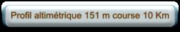 Profil altimetrique 151m 10Km